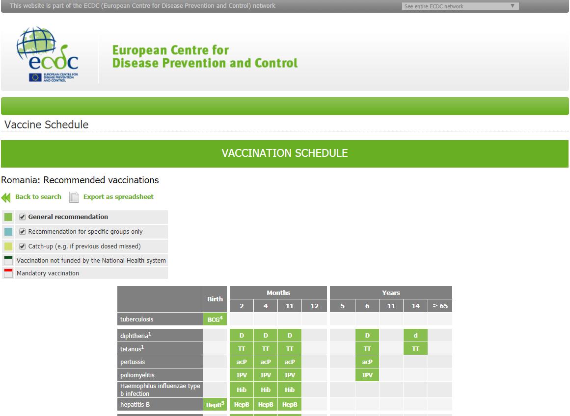 Platforma digitală a lunii: Planificatorul de vaccinuri