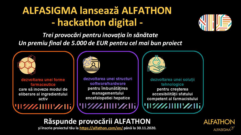 5.000 de euro, premiul oferit pentru cel mai bun proiect de sănătate la primul hackathon digital organizat de Alfasigma