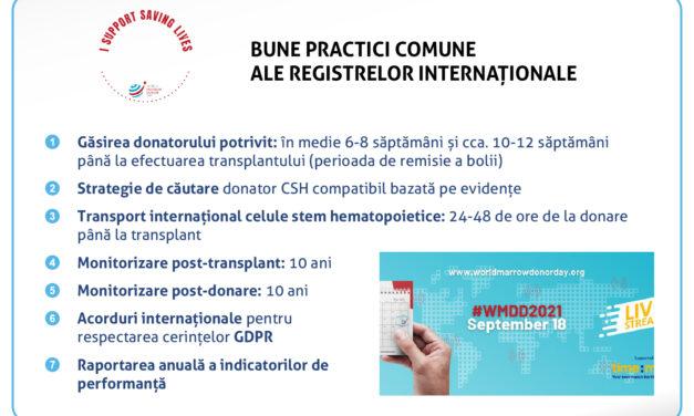 Ziua Mondială a Donatorilor de Celule Stem Hematopoietice este celebrată în întreaga lume pe 18 septembrie