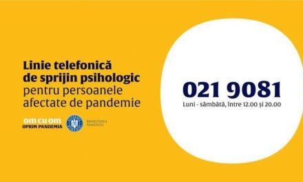 Linie telefonică gratuită de suport psihologic-emoţional pentru persoanele afectate de pandemia de COVID-19