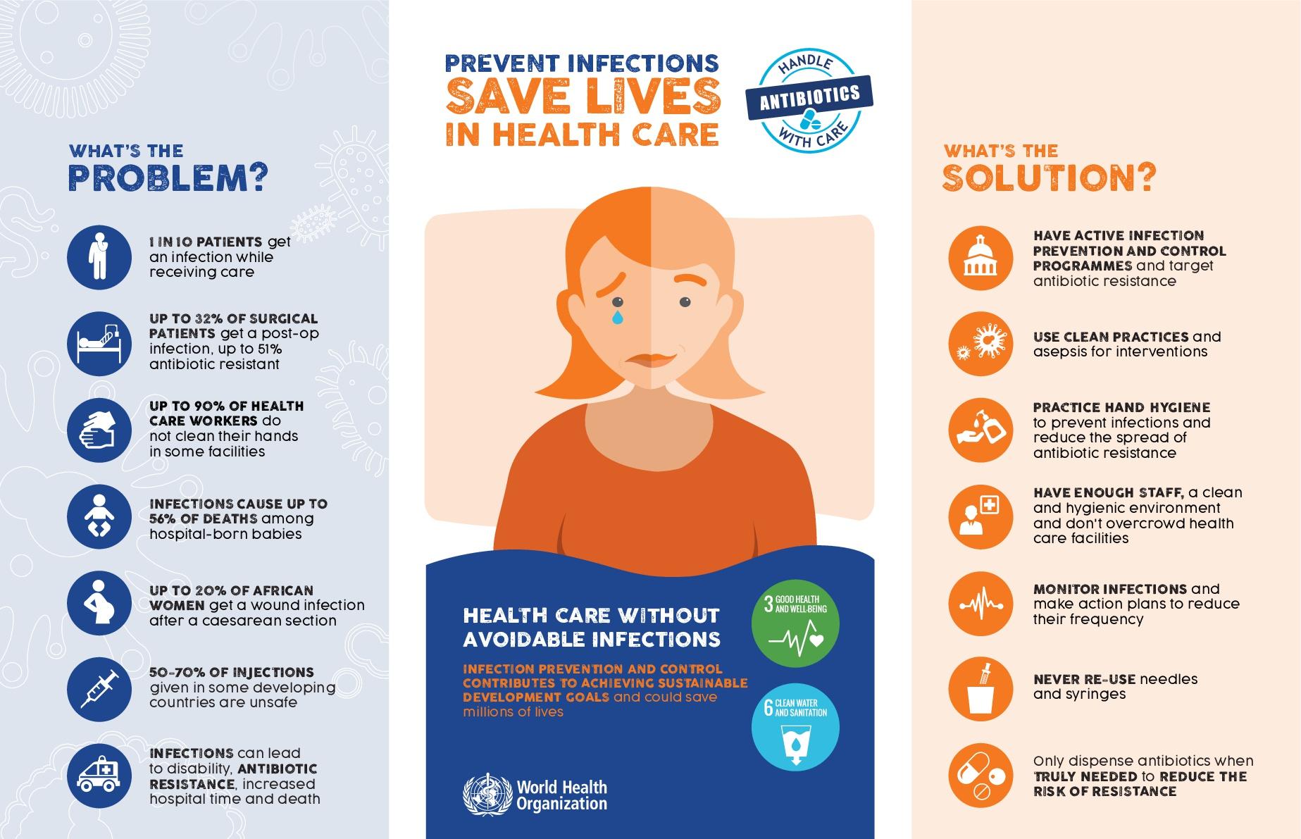 Prevenirea infecțiilor intraspitalicești salvează vieți