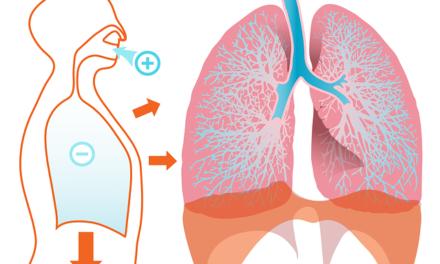 Studiu: Treprostinil inhalat îmbunătățește starea clinică în hipertensiunea pulmonară asociată bolii pulmonare interstițiale