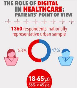 Majoritatea românilor a apelat la serviciile medicale private, în detrimentul celor de stat, în ultimul an