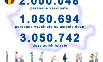 S-a depăşit pragul de 2.000.000 de persoane imunizate împotriva COVID-19