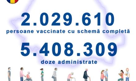 Peste două milioane de persoane au fost deja imunizate cu schemă completă